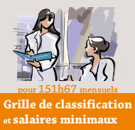 Grille de classification